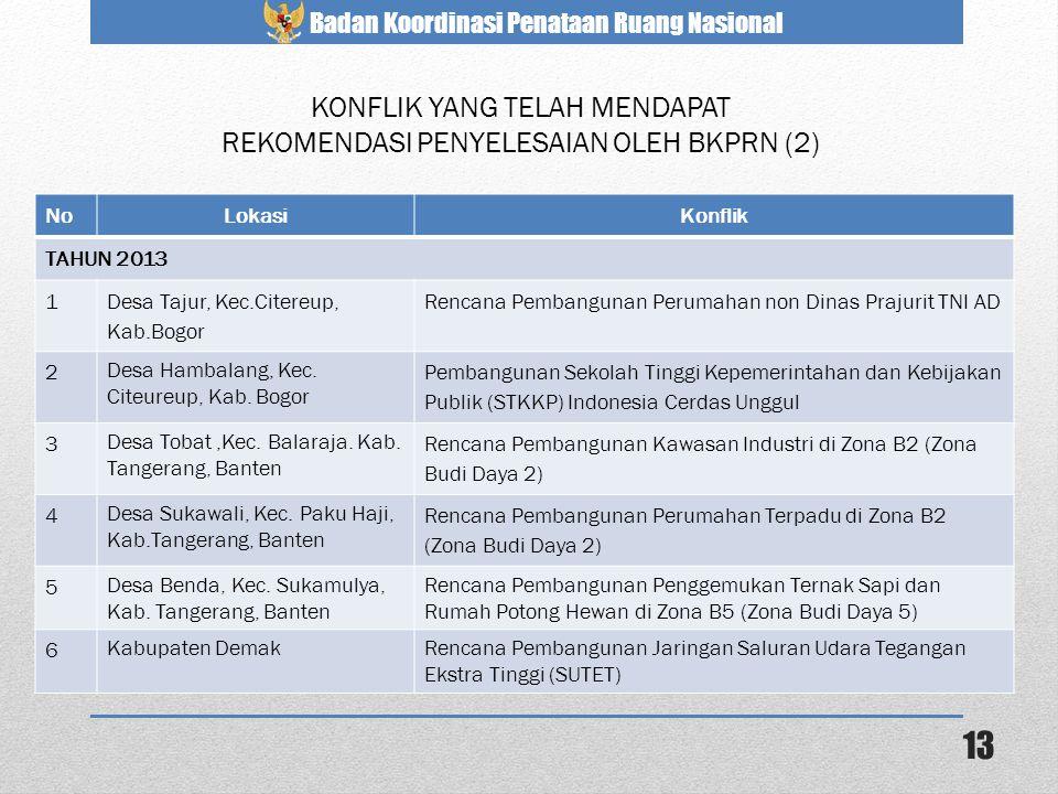 Badan Koordinasi Penataan Ruang Nasional 13 NoLokasiKonflik TAHUN 2013 1 Desa Tajur, Kec.Citereup, Kab.Bogor Rencana Pembangunan Perumahan non Dinas P