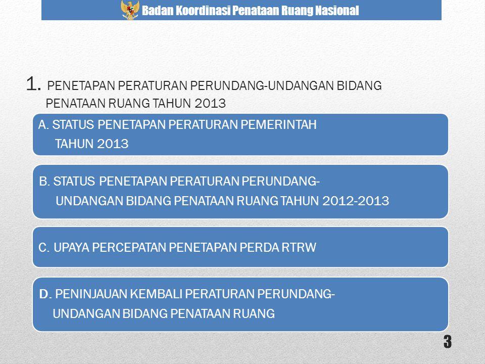 Badan Koordinasi Penataan Ruang Nasional 1. PENETAPAN PERATURAN PERUNDANG-UNDANGAN BIDANG PENATAAN RUANG TAHUN 2013 A. STATUS PENETAPAN PERATURAN PEME