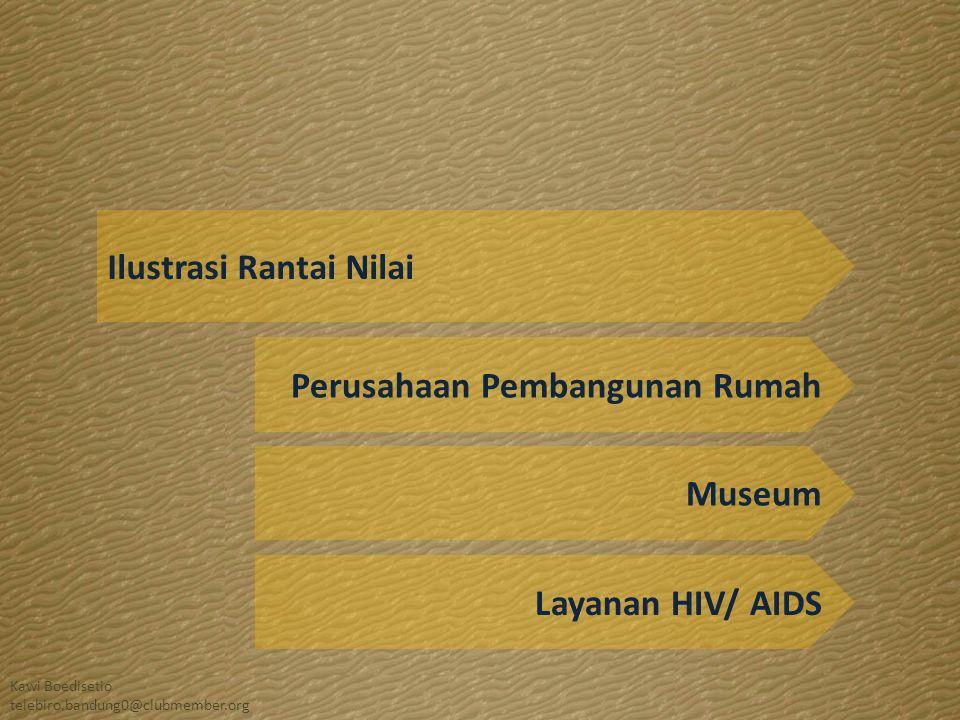 Ilustrasi Rantai Nilai Perusahaan Pembangunan Rumah Museum Kawi Boedisetio telebiro.bandung0@clubmember.org Layanan HIV/ AIDS