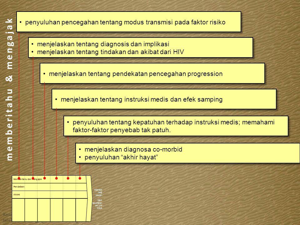 Kawi Boedisetio telebiro.bandung0@clubmember.org •penyuluhan pencegahan tentang modus transmisi pada faktor risiko •menjelaskan tentang diagnosis dan