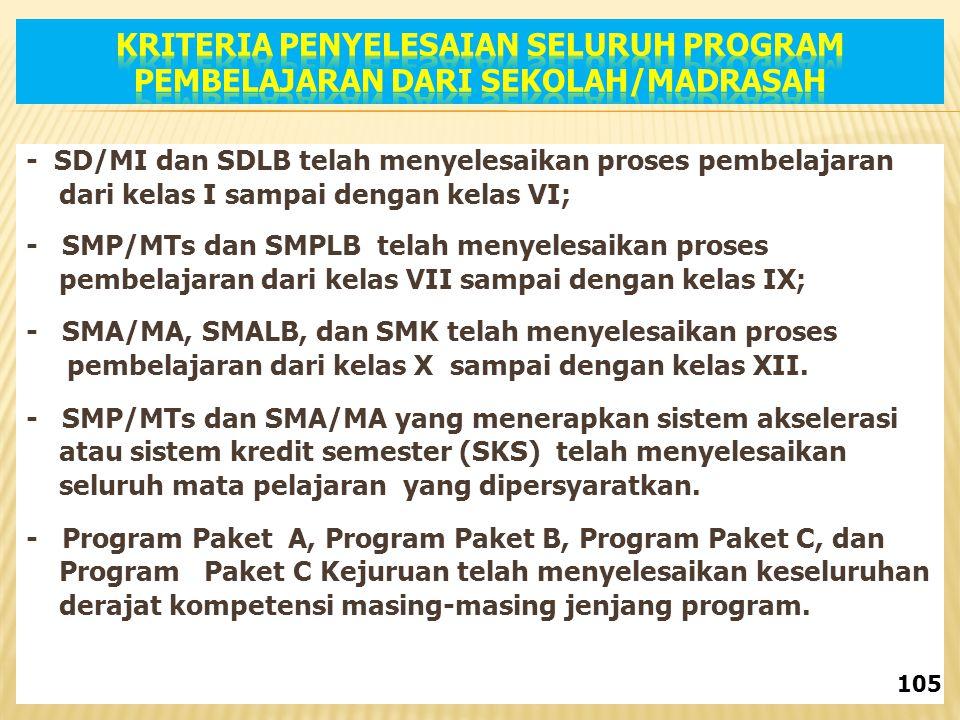 - SD/MI dan SDLB telah menyelesaikan proses pembelajaran dari kelas I sampai dengan kelas VI; - SMP/MTs dan SMPLB telah menyelesaikan proses pembelajaran dari kelas VII sampai dengan kelas IX; - SMA/MA, SMALB, dan SMK telah menyelesaikan proses pembelajaran dari kelas X sampai dengan kelas XII.