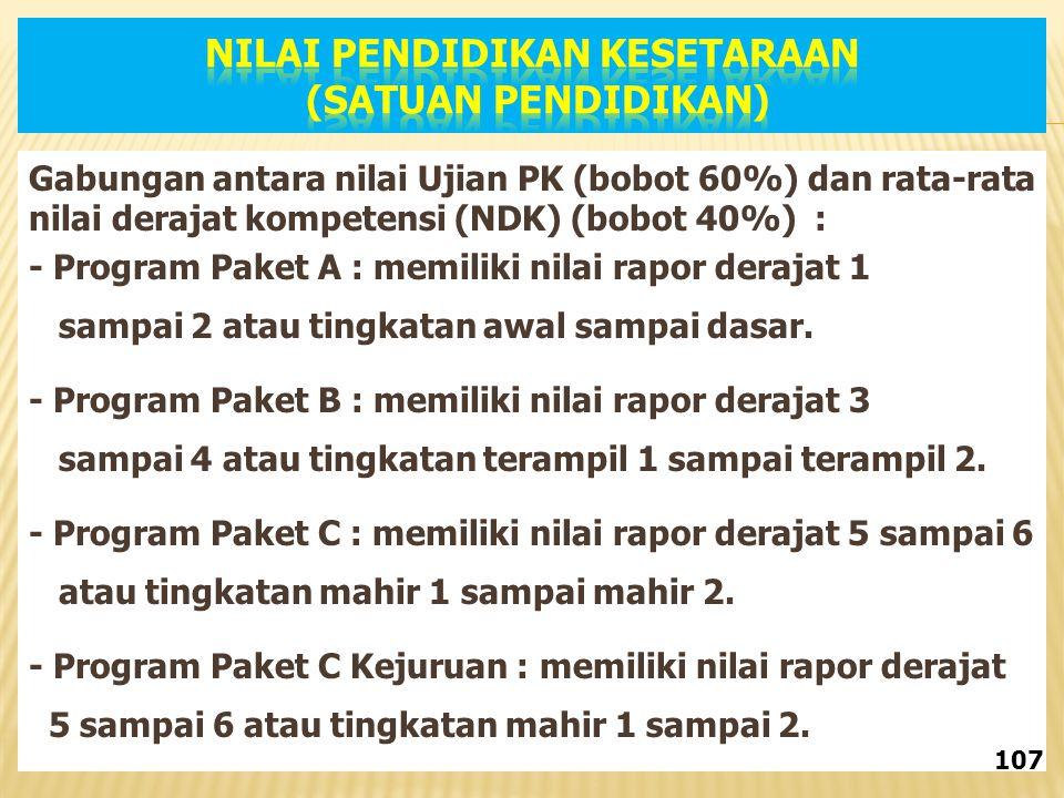 Gabungan antara nilai Ujian PK (bobot 60%) dan rata-rata nilai derajat kompetensi (NDK) (bobot 40%) : - Program Paket A : memiliki nilai rapor derajat 1 sampai 2 atau tingkatan awal sampai dasar.
