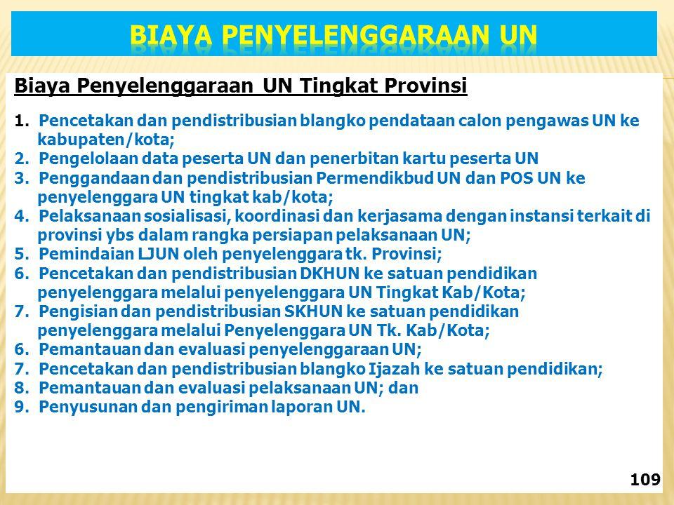 Biaya Penyelenggaraan UN Tingkat Provinsi 1.