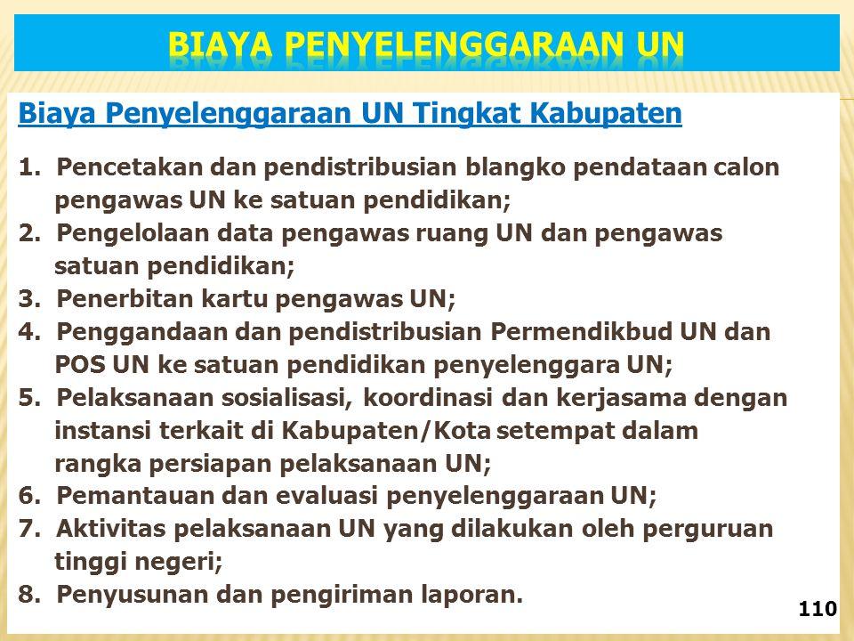 Biaya Penyelenggaraan UN Tingkat Kabupaten 1.