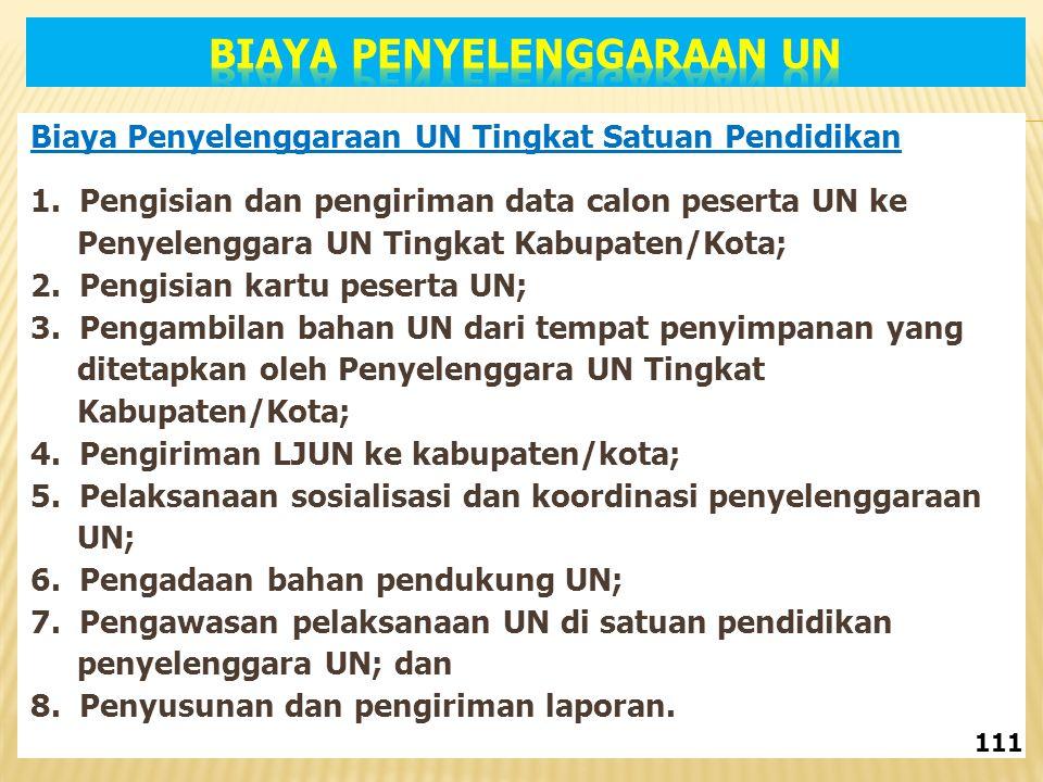 Biaya Penyelenggaraan UN Tingkat Satuan Pendidikan 1.
