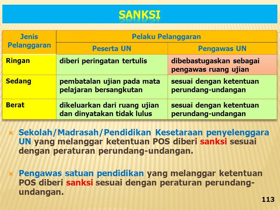  Sekolah/Madrasah/Pendidikan Kesetaraan penyelenggara UN yang melanggar ketentuan POS diberi sanksi sesuai dengan peraturan perundang-undangan.