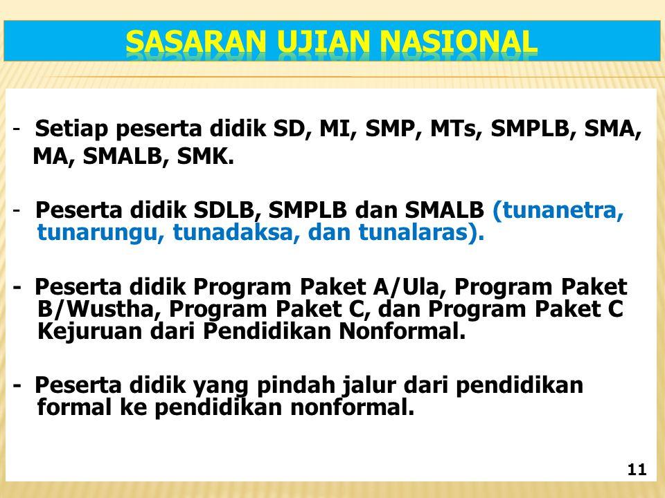 - Setiap peserta didik SD, MI, SMP, MTs, SMPLB, SMA, MA, SMALB, SMK.