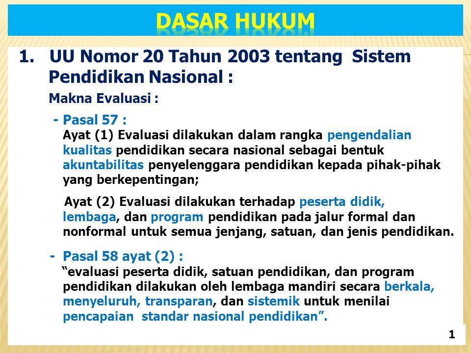 1. UU Nomor 20 Tahun 2003 tentang Sistem Pendidikan Nasional : Makna Evaluasi : - Pasal 57 : Ayat (1) Evaluasi dilakukan dalam rangka pengendalian kua