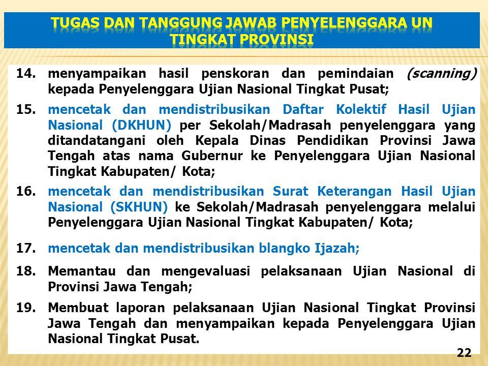 14.menyampaikan hasil penskoran dan pemindaian (scanning) kepada Penyelenggara Ujian Nasional Tingkat Pusat; 15.mencetak dan mendistribusikan Daftar Kolektif Hasil Ujian Nasional (DKHUN) per Sekolah/Madrasah penyelenggara yang ditandatangani oleh Kepala Dinas Pendidikan Provinsi Jawa Tengah atas nama Gubernur ke Penyelenggara Ujian Nasional Tingkat Kabupaten/ Kota; 16.mencetak dan mendistribusikan Surat Keterangan Hasil Ujian Nasional (SKHUN) ke Sekolah/Madrasah penyelenggara melalui Penyelenggara Ujian Nasional Tingkat Kabupaten/ Kota; 17.mencetak dan mendistribusikan blangko Ijazah; 18.Memantau dan mengevaluasi pelaksanaan Ujian Nasional di Provinsi Jawa Tengah; 19.Membuat laporan pelaksanaan Ujian Nasional Tingkat Provinsi Jawa Tengah dan menyampaikan kepada Penyelenggara Ujian Nasional Tingkat Pusat.