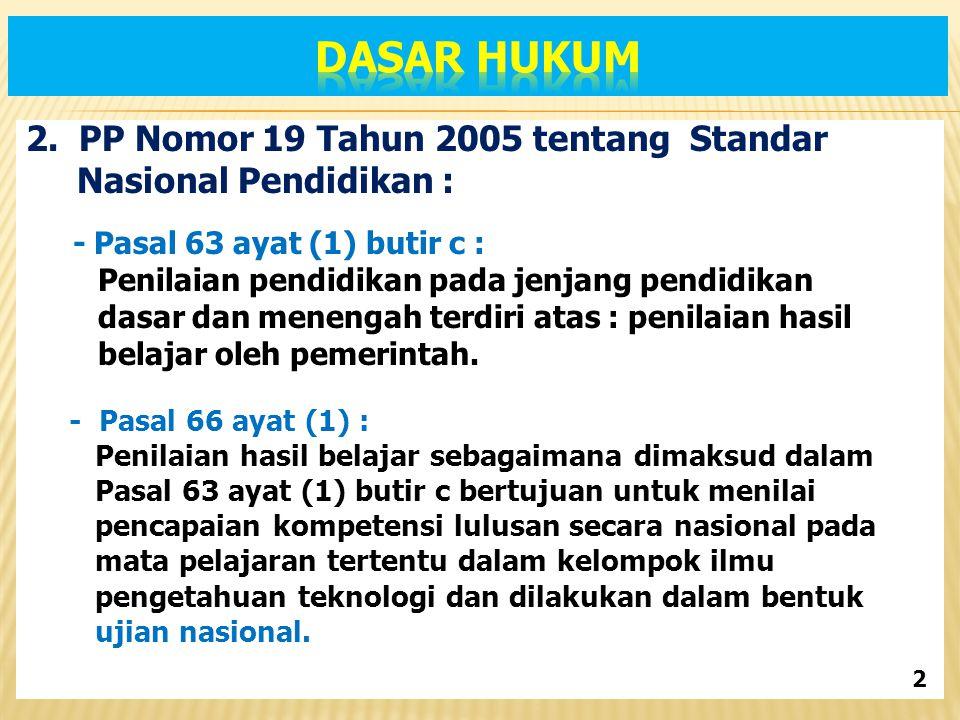 2. PP Nomor 19 Tahun 2005 tentang Standar Nasional Pendidikan : - Pasal 63 ayat (1) butir c : Penilaian pendidikan pada jenjang pendidikan dasar dan m