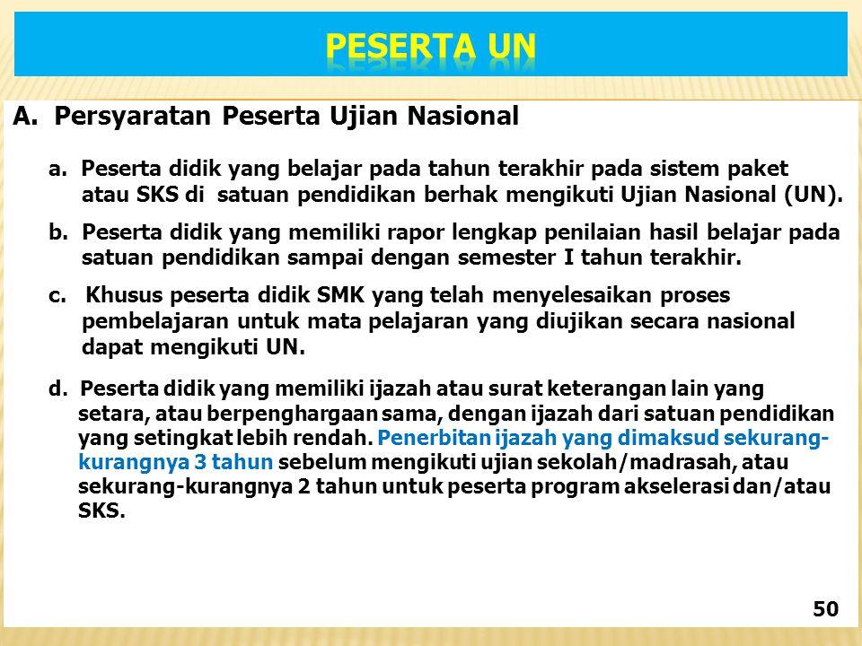 A.Persyaratan Peserta Ujian Nasional a.