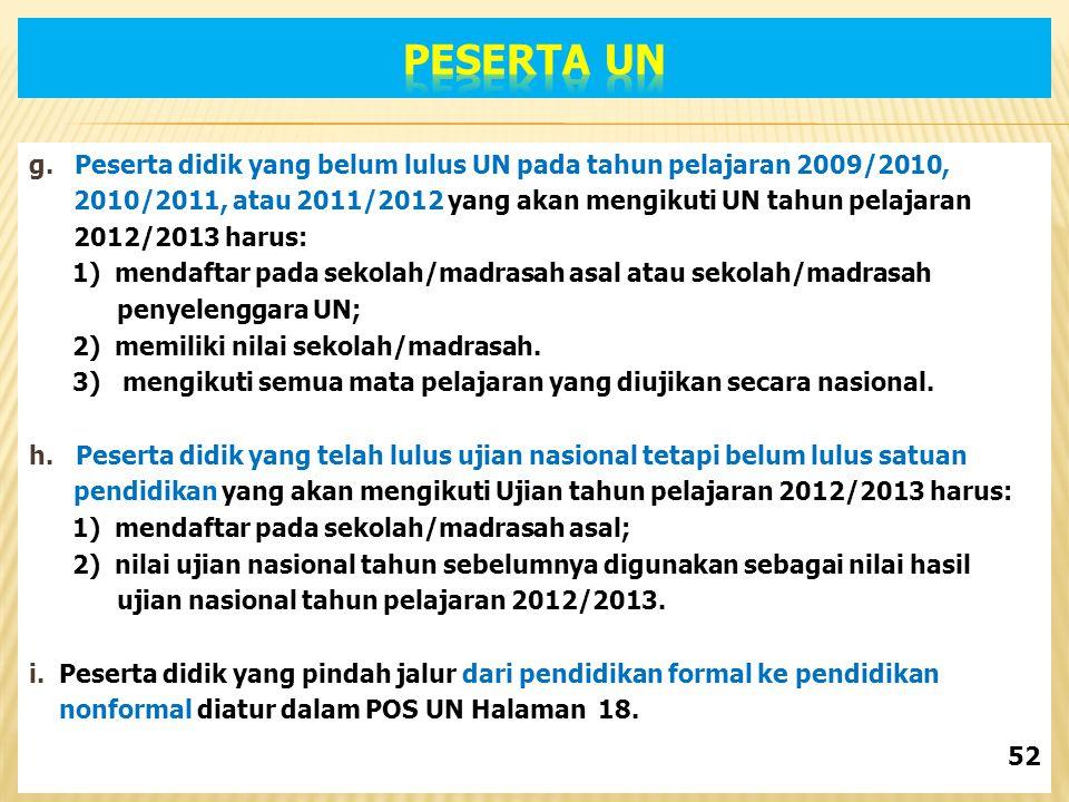 g. Peserta didik yang belum lulus UN pada tahun pelajaran 2009/2010, 2010/2011, atau 2011/2012 yang akan mengikuti UN tahun pelajaran 2012/2013 harus: