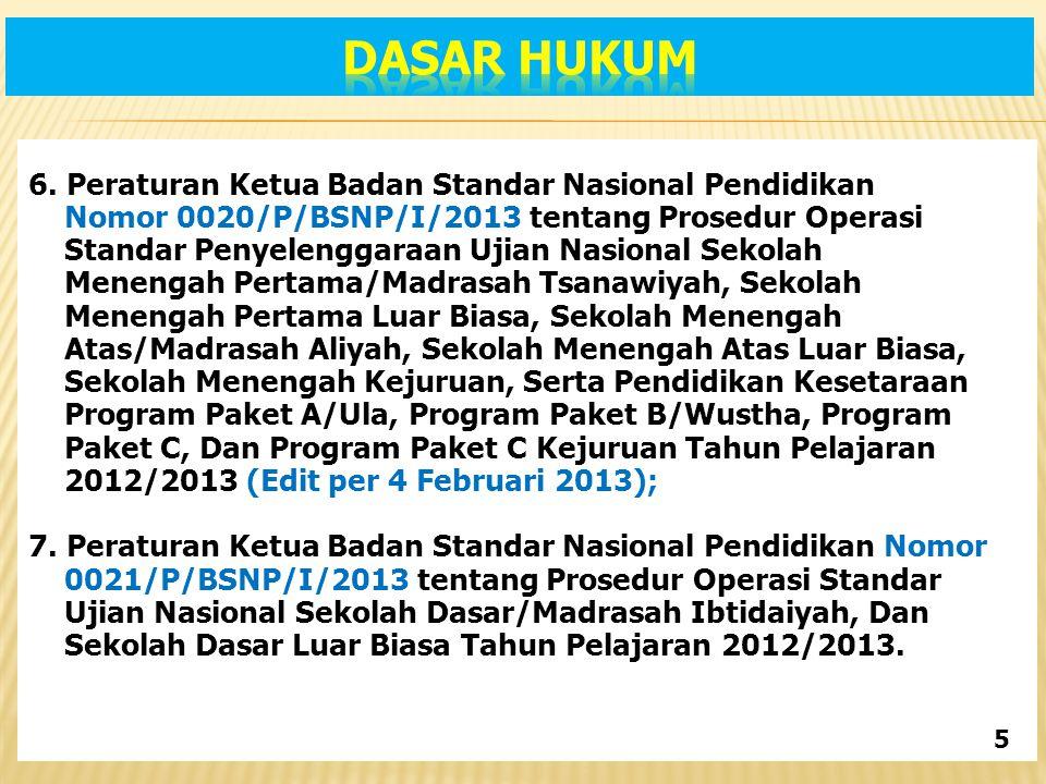 6. Peraturan Ketua Badan Standar Nasional Pendidikan Nomor 0020/P/BSNP/I/2013 tentang Prosedur Operasi Standar Penyelenggaraan Ujian Nasional Sekolah
