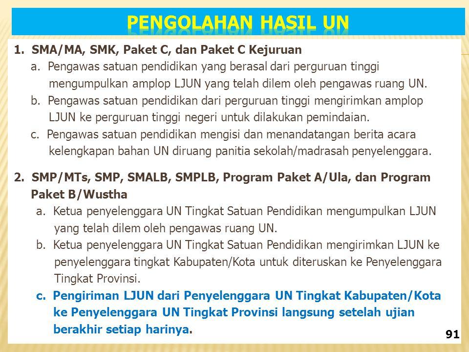 1.SMA/MA, SMK, Paket C, dan Paket C Kejuruan a.