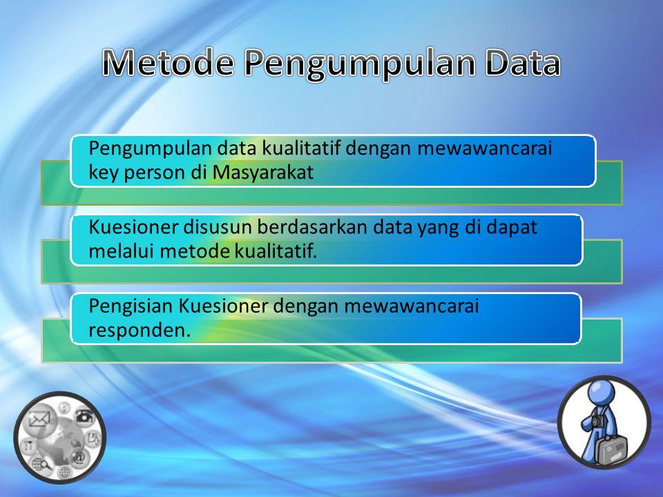 Pengumpulan data kualitatif dengan mewawancarai key person di Masyarakat Kuesioner disusun berdasarkan data yang di dapat melalui metode kualitatif. P