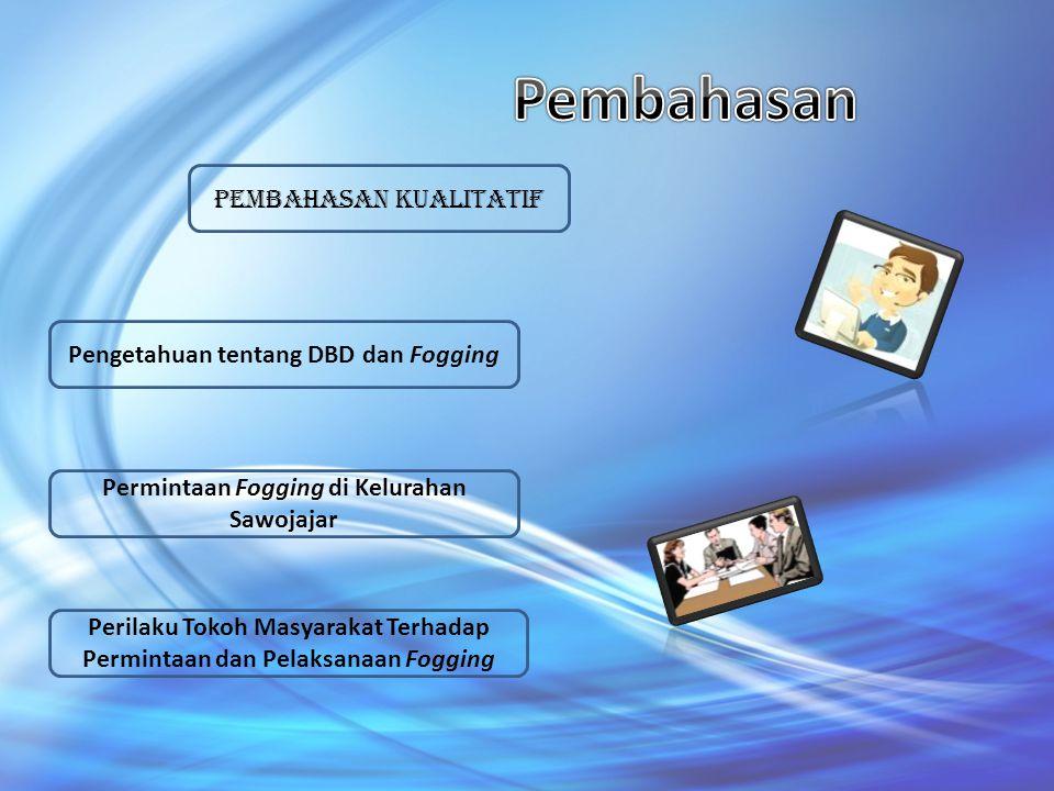 Pengetahuan tentang DBD dan Fogging Perilaku Tokoh Masyarakat Terhadap Permintaan dan Pelaksanaan Fogging Permintaan Fogging di Kelurahan Sawojajar Pe