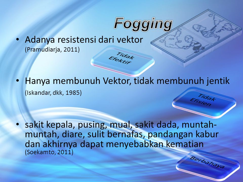 • Adanya resistensi dari vektor (Pramudiarja, 2011) • Hanya membunuh Vektor, tidak membunuh jentik (Iskandar, dkk, 1985) • sakit kepala, pusing, mual,