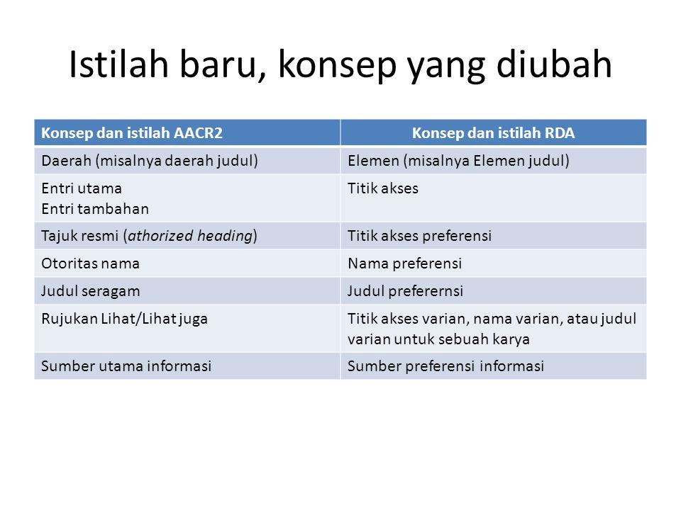 Istilah baru, konsep yang diubah Konsep dan istilah AACR2Konsep dan istilah RDA Daerah (misalnya daerah judul)Elemen (misalnya Elemen judul) Entri uta