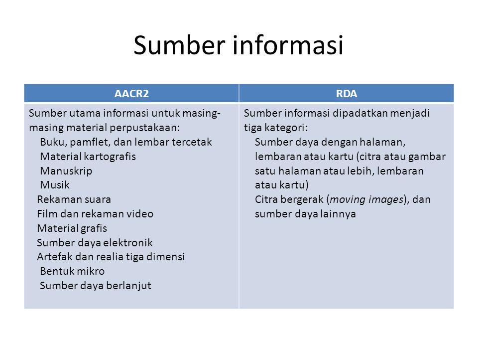 Sumber informasi AACR2RDA Sumber utama informasi untuk masing- masing material perpustakaan: Buku, pamflet, dan lembar tercetak Material kartografis M