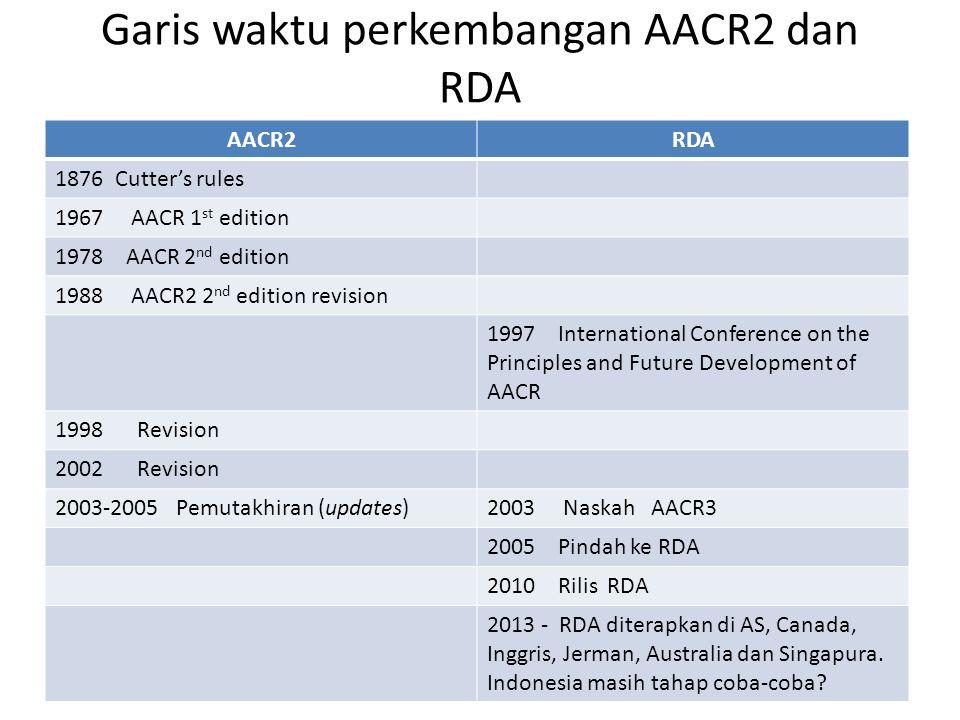 Pernyataan tanggung jawab • Meninggalkan principle of three • AACR : By Cornelius Snap… [et al] • RDA : By Dr Cornelius Snap, Michael Crackle, • Robert Pop,Jr and Rice Krispies