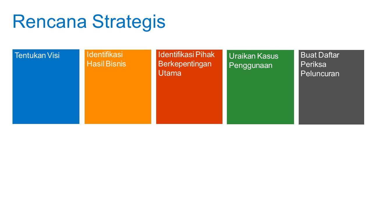 Agenda Rencana Strategis
