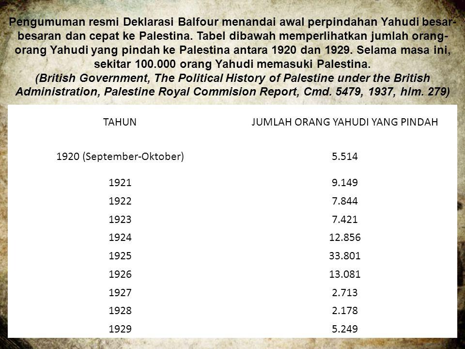 TAHUNJUMLAH ORANG YAHUDI YANG PINDAH 1920 (September-Oktober)5.514 19219.149 19227.844 19237.421 192412.856 192533.801 192613.081 19272.713 19282.178 19295.249 Pengumuman resmi Deklarasi Balfour menandai awal perpindahan Yahudi besar- besaran dan cepat ke Palestina.