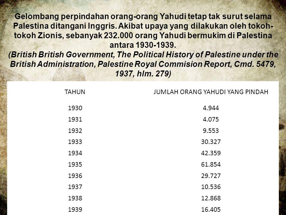 TAHUNJUMLAH ORANG YAHUDI YANG PINDAH 19304.944 19314.075 19329.553 193330.327 193442.359 193561.854 193629.727 193710.536 193812.868 193916.405 Gelombang perpindahan orang-orang Yahudi tetap tak surut selama Palestina ditangani Inggris.