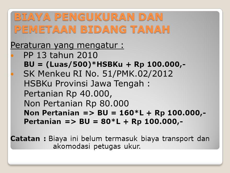 BIAYA PENGUKURAN DAN PEMETAAN BIDANG TANAH Peraturan yang mengatur :  PP 13 tahun 2010 BU = (Luas/500)*HSBKu + Rp 100.000,-  SK Menkeu RI No.