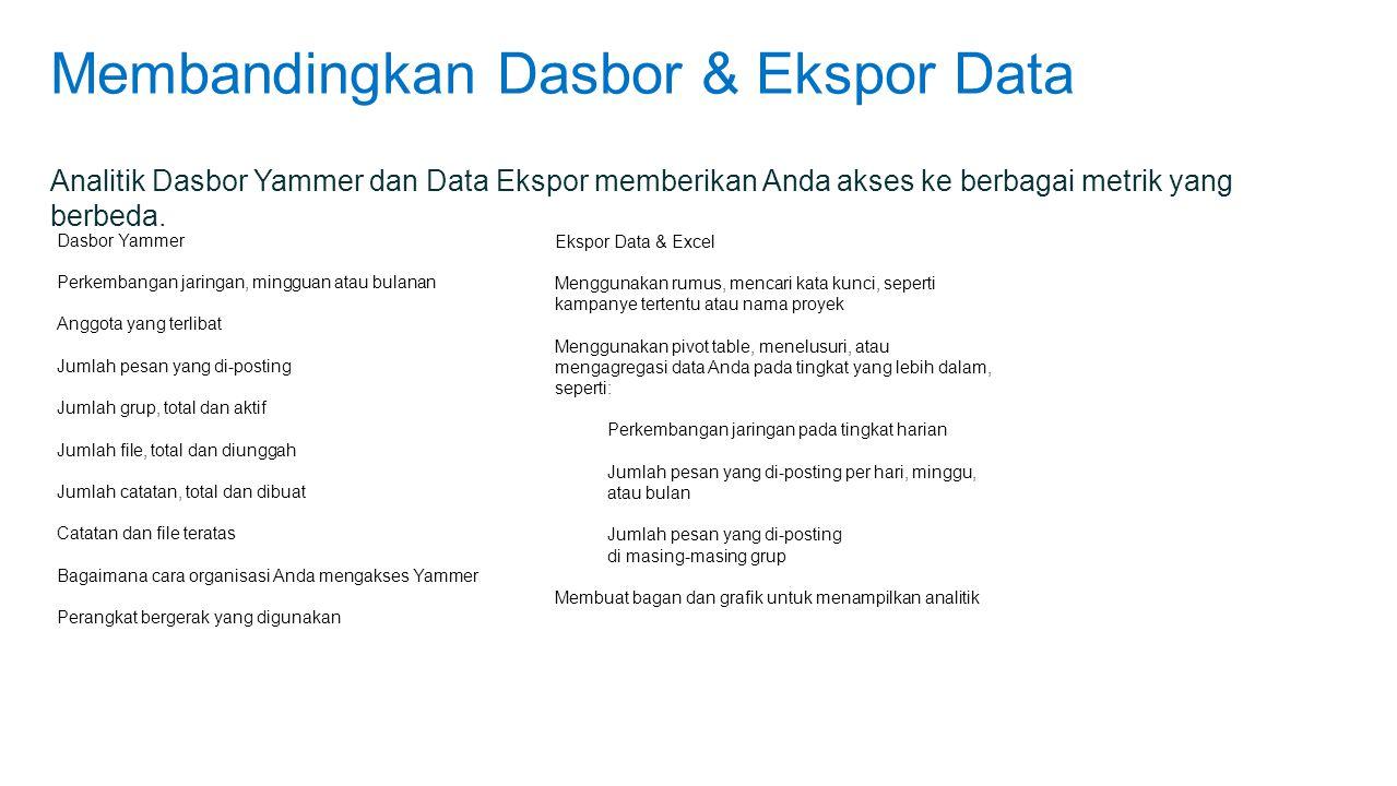 Membandingkan Dasbor & Ekspor Data Dasbor Yammer Perkembangan jaringan, mingguan atau bulanan Anggota yang terlibat Jumlah pesan yang di-posting Jumlah grup, total dan aktif Jumlah file, total dan diunggah Jumlah catatan, total dan dibuat Catatan dan file teratas Bagaimana cara organisasi Anda mengakses Yammer Perangkat bergerak yang digunakan Ekspor Data & Excel Menggunakan rumus, mencari kata kunci, seperti kampanye tertentu atau nama proyek Menggunakan pivot table, menelusuri, atau mengagregasi data Anda pada tingkat yang lebih dalam, seperti: Perkembangan jaringan pada tingkat harian Jumlah pesan yang di-posting per hari, minggu, atau bulan Jumlah pesan yang di-posting di masing-masing grup Membuat bagan dan grafik untuk menampilkan analitik Analitik Dasbor Yammer dan Data Ekspor memberikan Anda akses ke berbagai metrik yang berbeda.