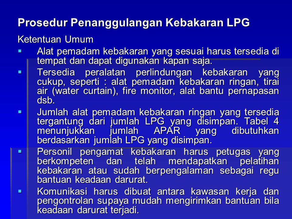 Prosedur Penanggulangan Kebakaran LPG Ketentuan Umum  Alat pemadam kebakaran yang sesuai harus tersedia di tempat dan dapat digunakan kapan saja.  T