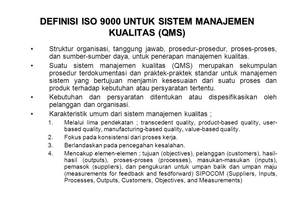DEFINISI ISO 9000 UNTUK SISTEM MANAJEMEN KUALITAS (QMS) •Struktur organisasi, tanggung jawab, prosedur-prosedur, proses-proses, dan sumber-sumber daya