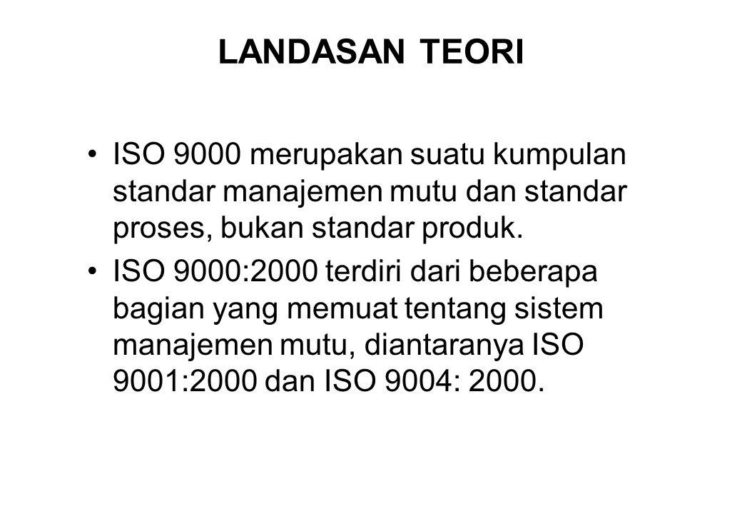 LANDASAN TEORI •ISO 9000 merupakan suatu kumpulan standar manajemen mutu dan standar proses, bukan standar produk. •ISO 9000:2000 terdiri dari beberap