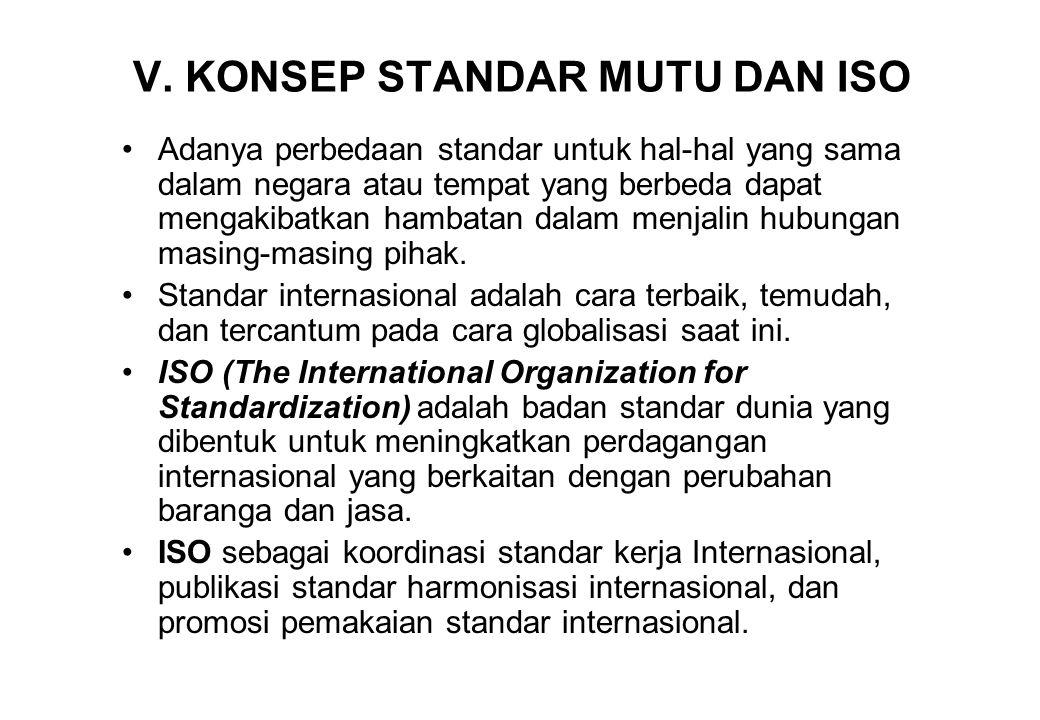 V. KONSEP STANDAR MUTU DAN ISO •Adanya perbedaan standar untuk hal-hal yang sama dalam negara atau tempat yang berbeda dapat mengakibatkan hambatan da