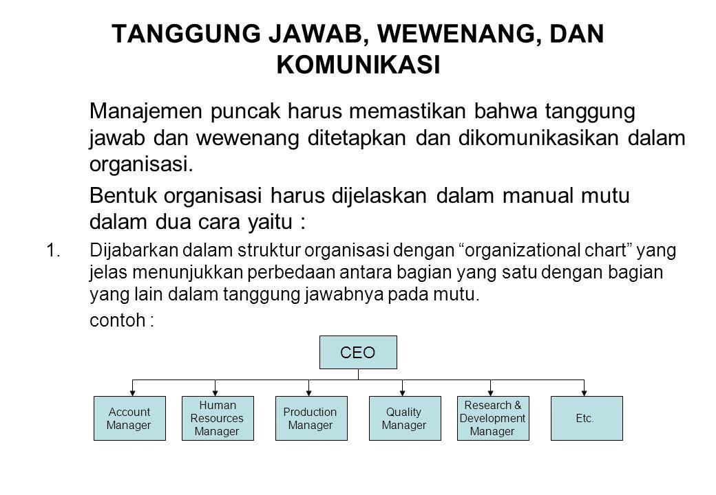2.Dijabarkan tanggung jawab dan wewenang personel kunci dalam perusahaan.