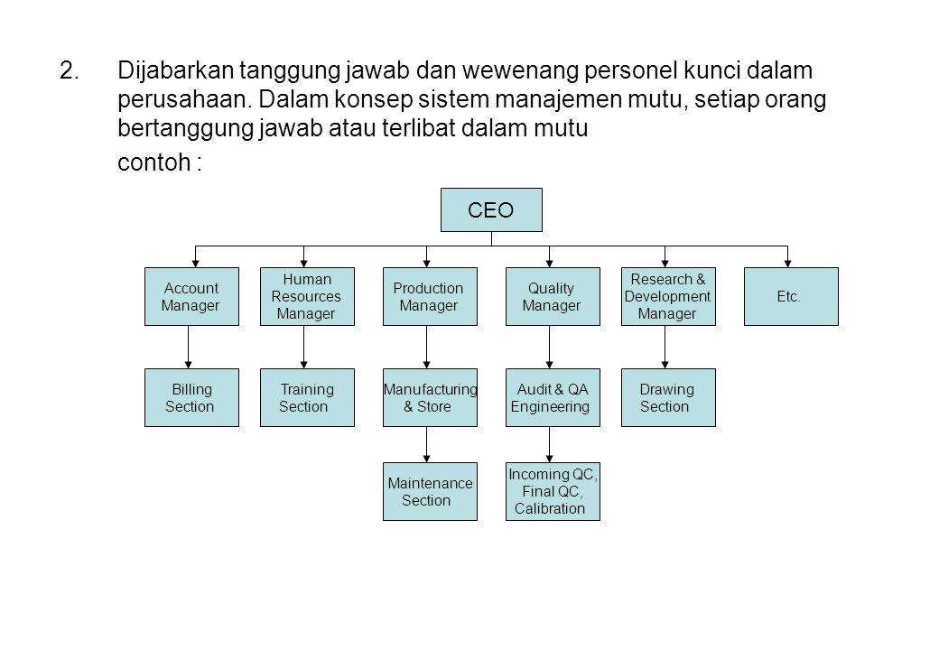 2.Dijabarkan tanggung jawab dan wewenang personel kunci dalam perusahaan. Dalam konsep sistem manajemen mutu, setiap orang bertanggung jawab atau terl