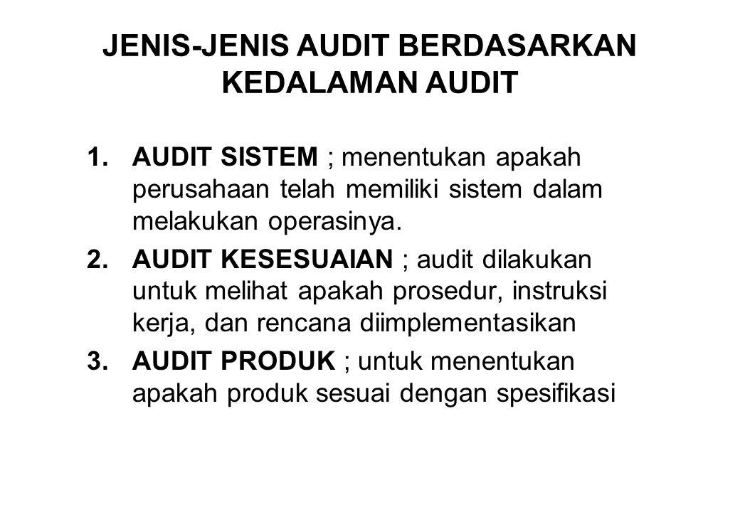 JENIS-JENIS AUDIT BERDASARKAN KEDALAMAN AUDIT 1.AUDIT SISTEM ; menentukan apakah perusahaan telah memiliki sistem dalam melakukan operasinya. 2.AUDIT