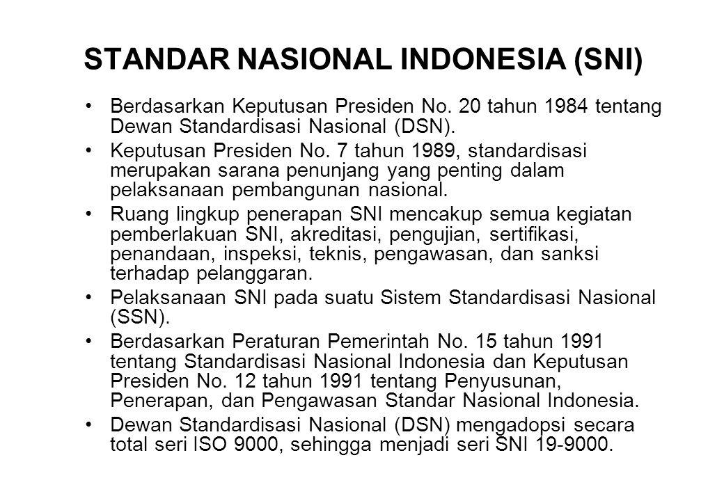 STANDAR NASIONAL INDONESIA (SNI) •Berdasarkan Keputusan Presiden No. 20 tahun 1984 tentang Dewan Standardisasi Nasional (DSN). •Keputusan Presiden No.