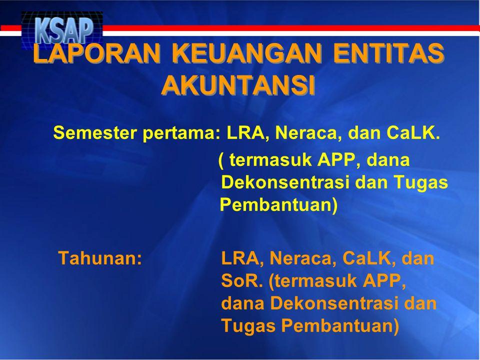 LAPORAN KEUANGAN ENTITAS AKUNTANSI Semester pertama: LRA, Neraca, dan CaLK. ( termasuk APP, dana Dekonsentrasi dan Tugas Pembantuan) Tahunan: LRA, Ner