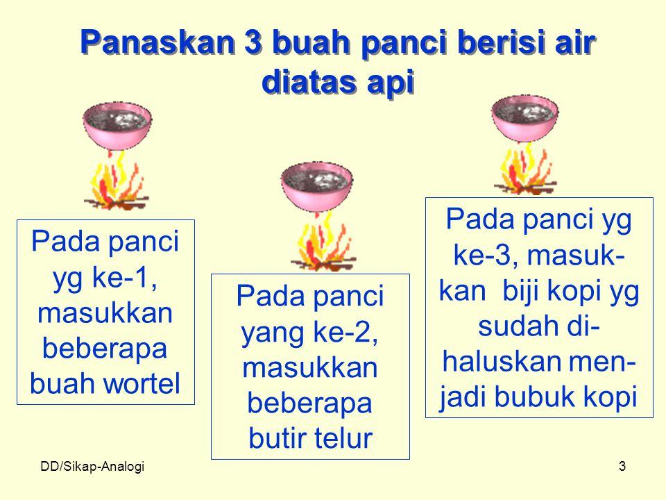 DD/Sikap-Analogi3 Panaskan 3 buah panci berisi air diatas api Pada panci yg ke-1, masukkan beberapa buah wortel Pada panci yang ke-2, masukkan beberap