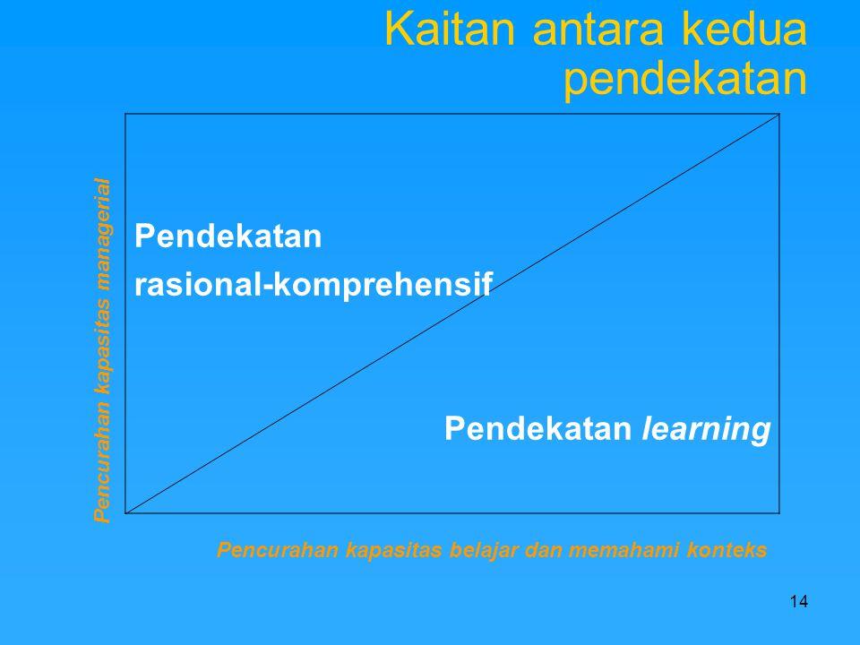 14 Kaitan antara kedua pendekatan Pendekatan rasional-komprehensif Pendekatan learning Pencurahan kapasitas managerialPencurahan kapasitas belajar dan