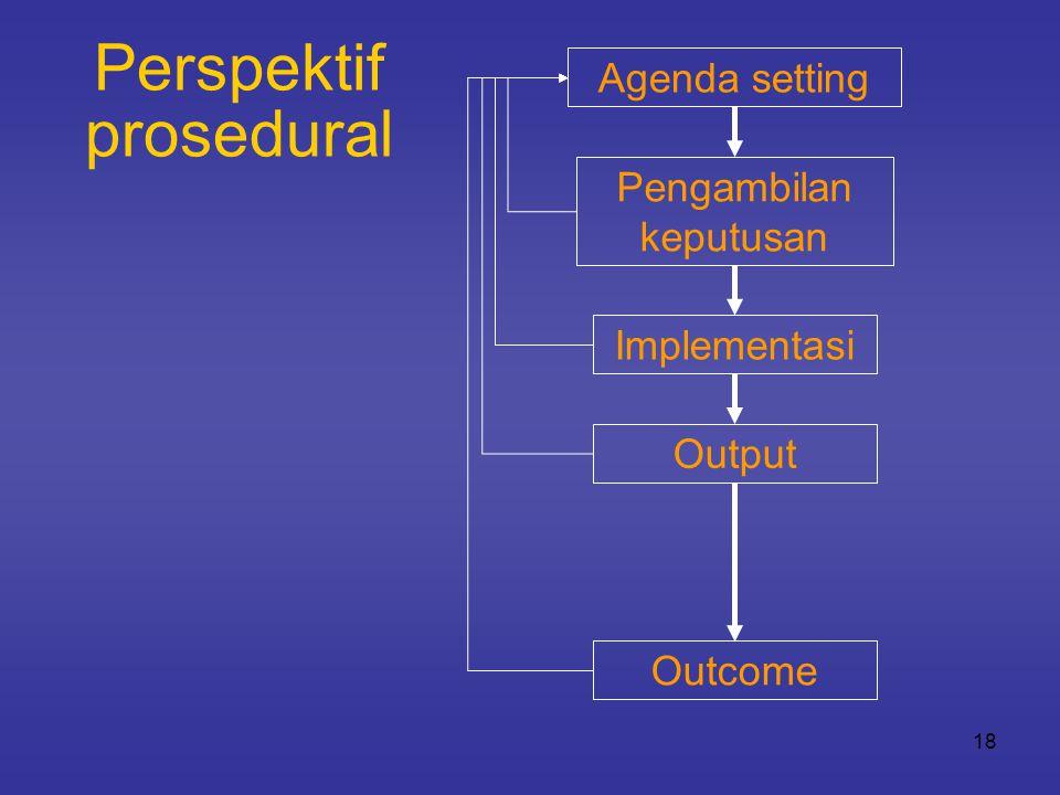 18 Agenda setting Pengambilan keputusan Implementasi Output Outcome Perspektif prosedural