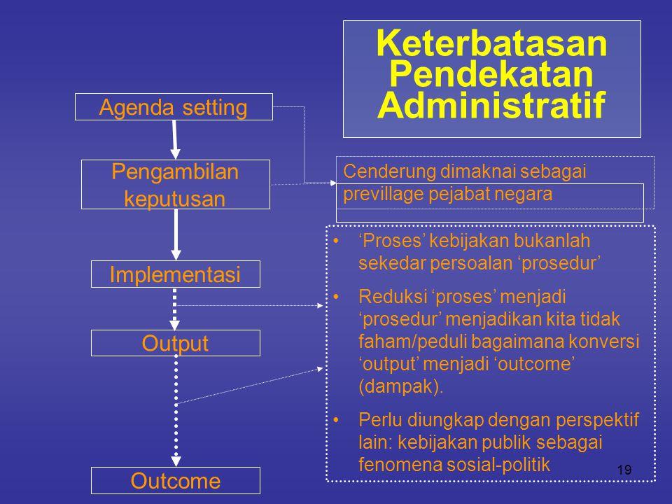 19 Keterbatasan Pendekatan Administratif Agenda setting Pengambilan keputusan Implementasi Output Outcome •'Proses' kebijakan bukanlah sekedar persoal