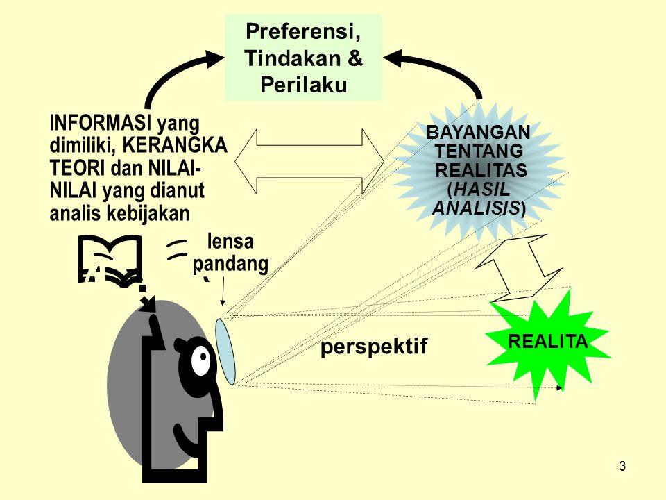 3 lensa pandang REALITA BAYANGAN TENTANG REALITAS (HASIL ANALISIS) INFORMASI yang dimiliki, KERANGKA TEORI dan NILAI- NILAI yang dianut analis kebijak