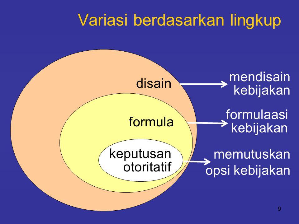 9 Variasi berdasarkan lingkup disain formula keputusan otoritatif mendisain kebijakan formulaasi kebijakan memutuskan opsi kebijakan