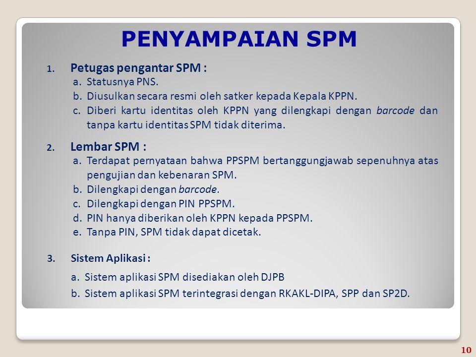 PENYAMPAIAN SPM 11 4.Penyampaian SPM–LS dilampiri : a.Surat Setoran Pajak (SSP) dan/atau b.bukti setor lainnya, dan/atau c.daftar nominatif untuk yang lebih dari 1 (satu) penerima.