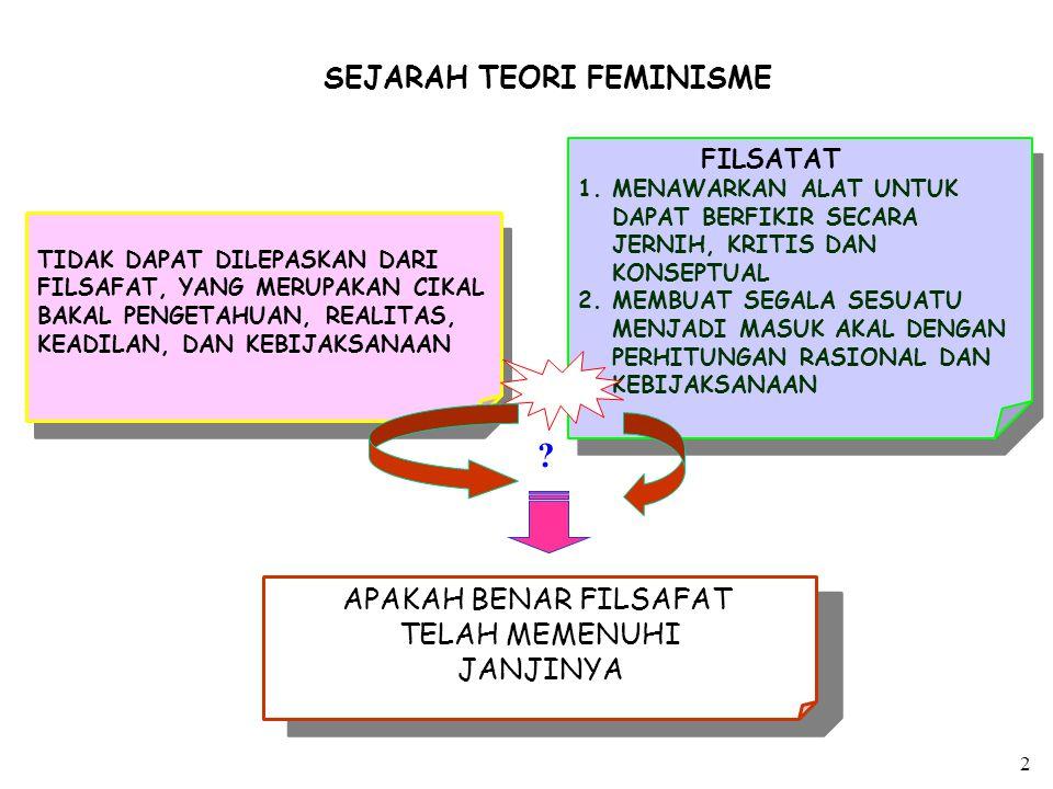 SEJARAH TEORI FEMINISME TIDAK DAPAT DILEPASKAN DARI FILSAFAT, YANG MERUPAKAN CIKAL BAKAL PENGETAHUAN, REALITAS, KEADILAN, DAN KEBIJAKSANAAN FILSATAT 1