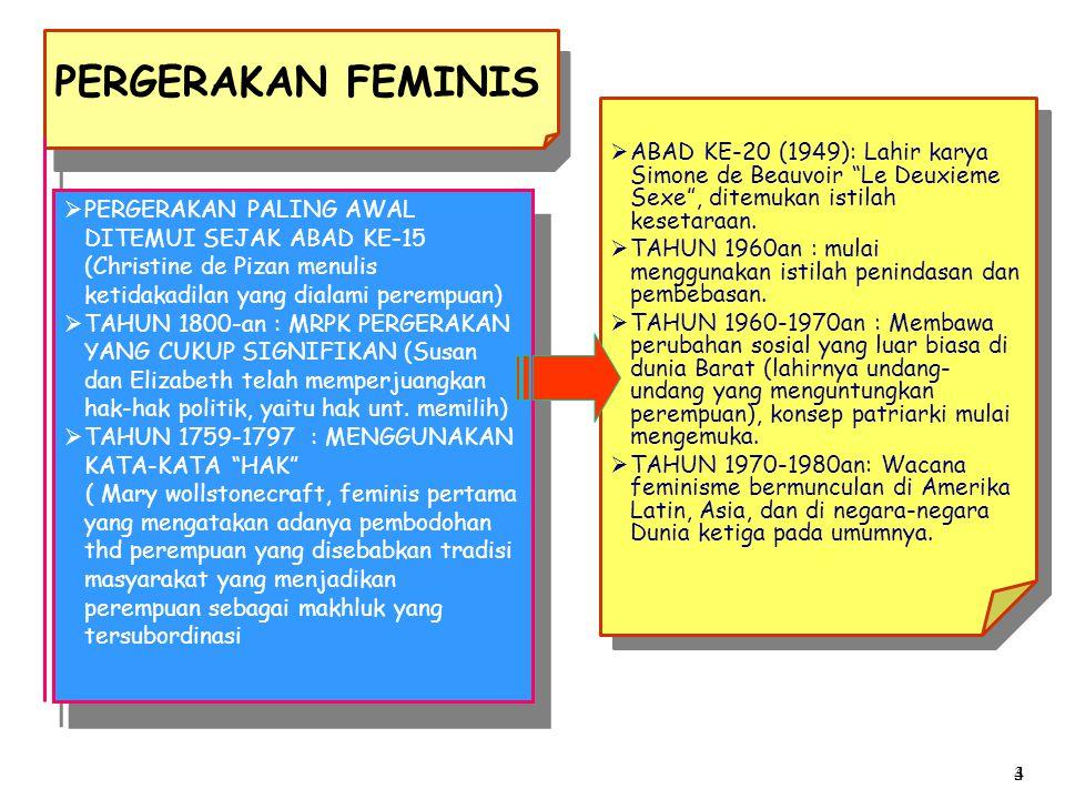TEORI FEMINISME GOW Gel.awal Gel.