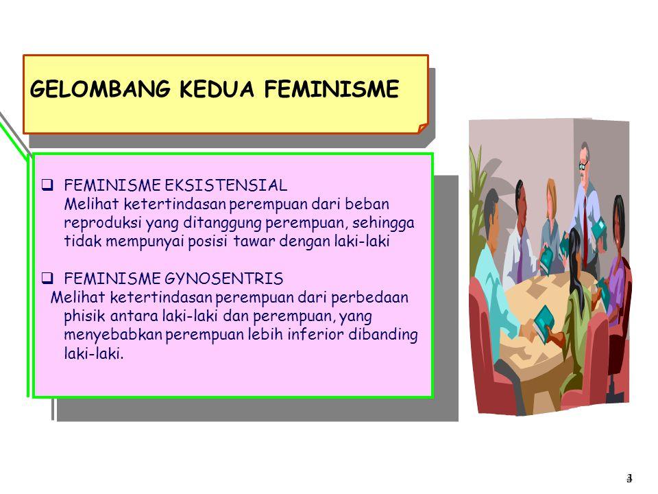GELOMBANG KEDUA FEMINISME  FEMINISME EKSISTENSIAL Melihat ketertindasan perempuan dari beban reproduksi yang ditanggung perempuan, sehingga tidak mem