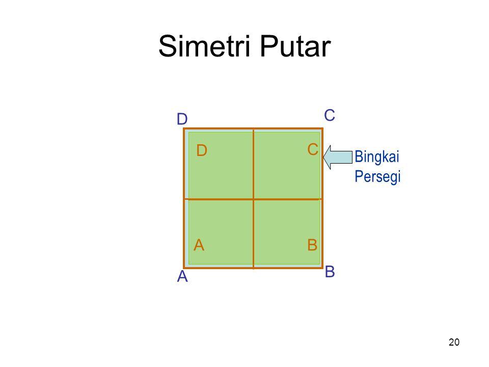 19 Simetri Putar A B D C D C AB Bingkai Persegi Panjang