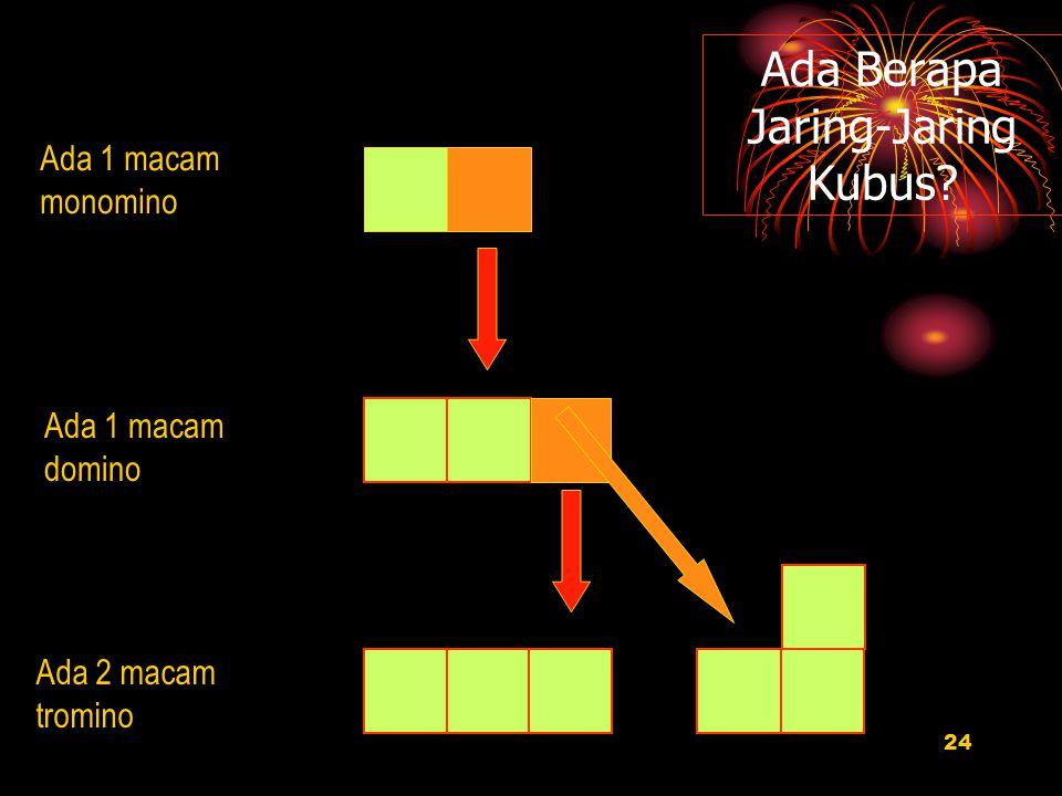 23 Kubus Yang Kena Cat 3 sisinya 3×3×33×3×3 8 2 sisinya12×1 1 sisinya6(1×1) 0 sisinya1×1×11×1×1 4×4×44×4×4 8 12×2 6(2×2) 2×2×22×2×2 Jumlah2764 7×7×77×